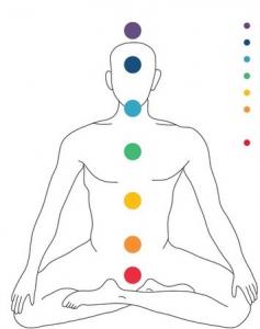 Yoga Opleiding Innerwork